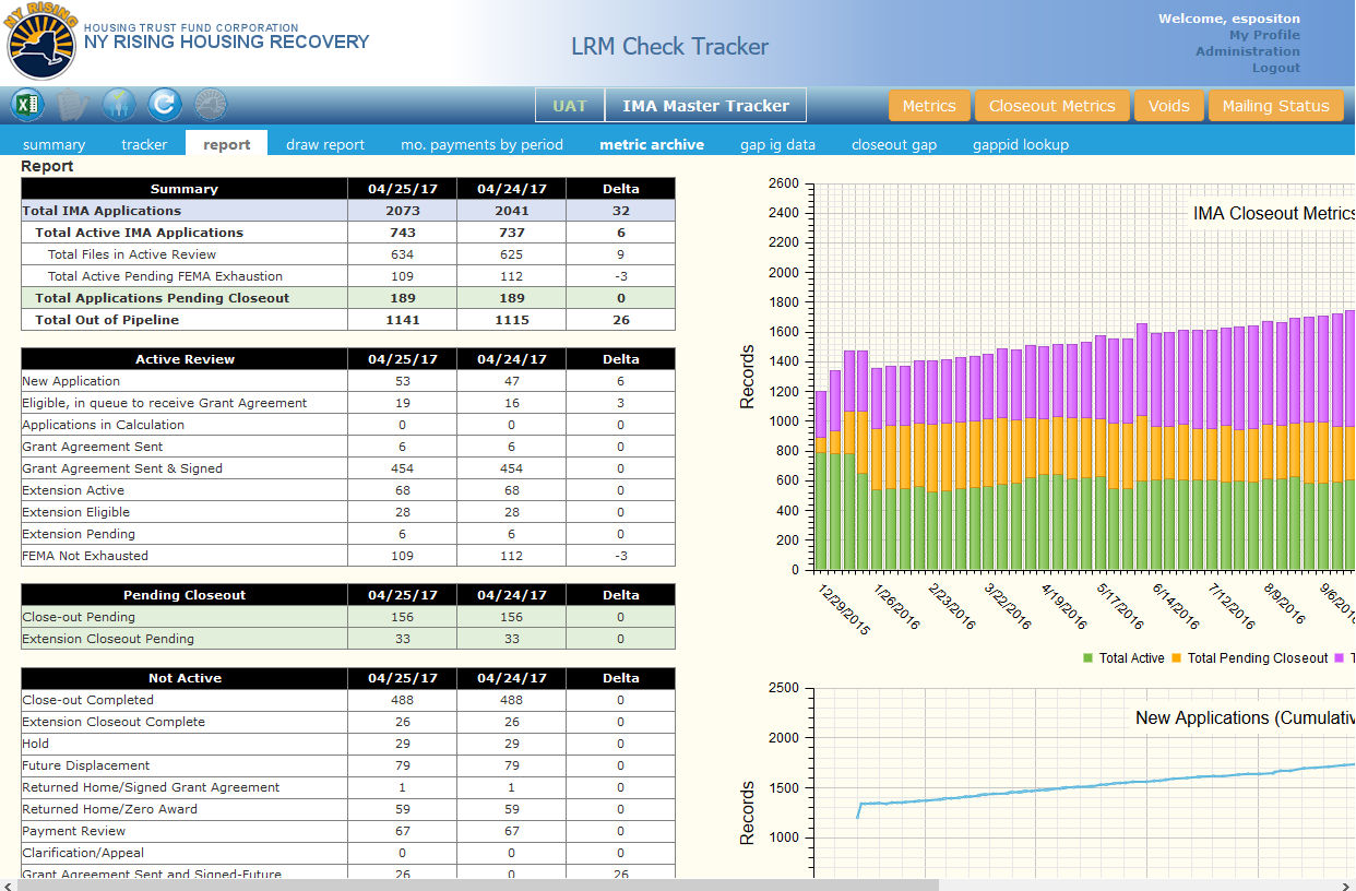 LRM Tracker Dashboard